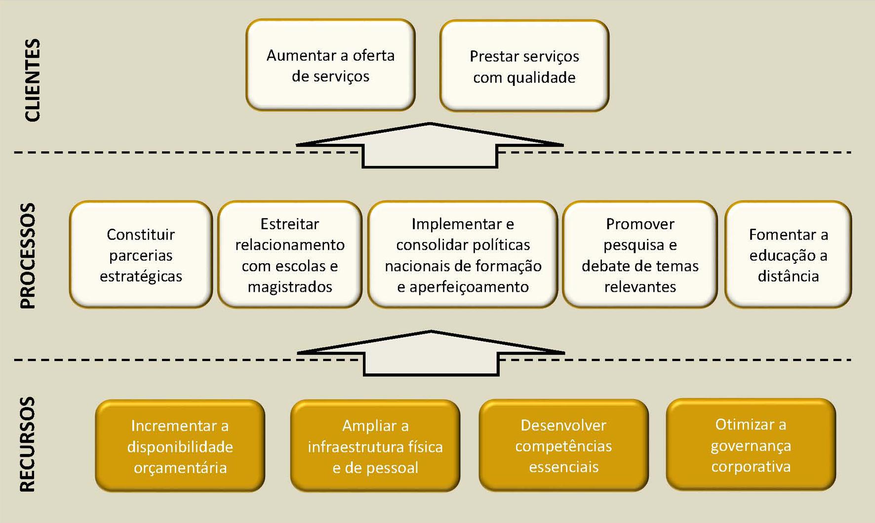 Mapa_estrategico_portal